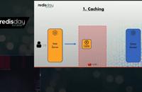 5 Redis Use Cases with Gur Dotan - Redis Labs